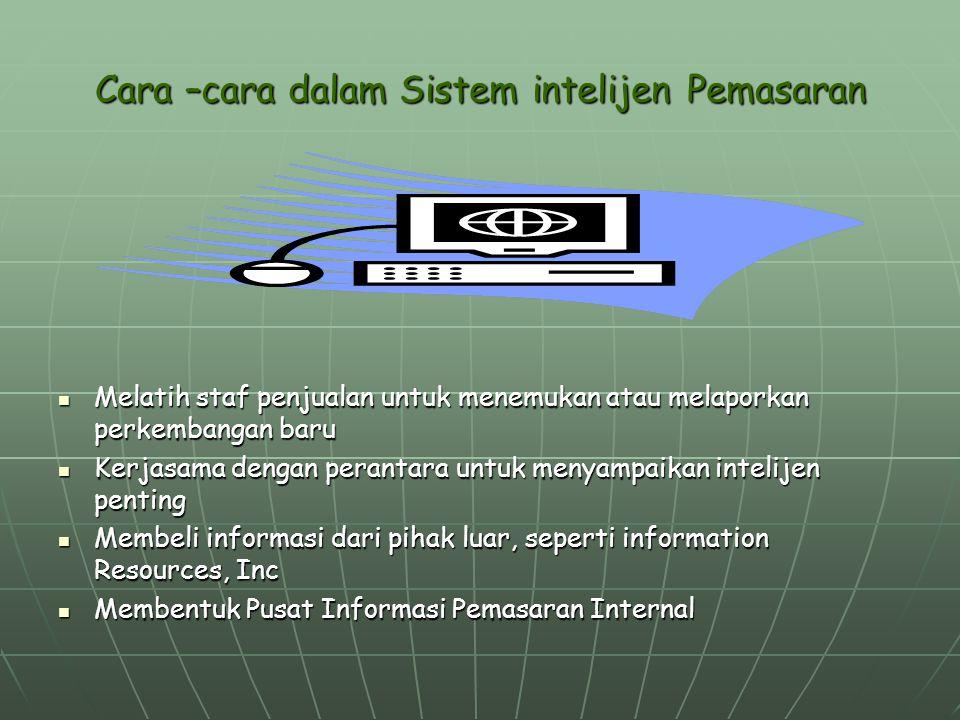 Cara –cara dalam Sistem intelijen Pemasaran