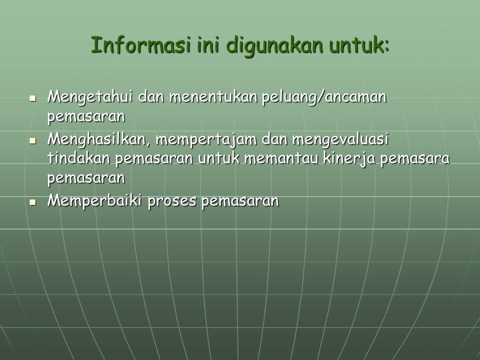 Informasi ini digunakan untuk: