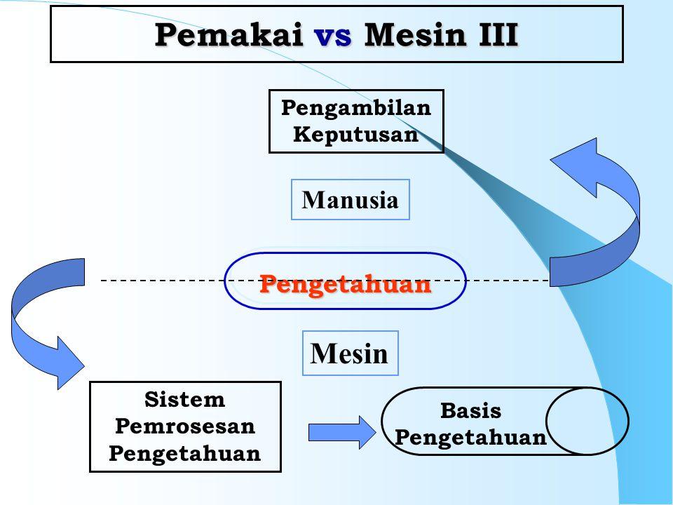 Pengambilan Keputusan Sistem Pemrosesan Pengetahuan