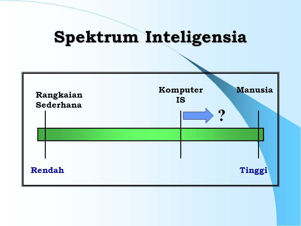 Spektrum Inteligensia