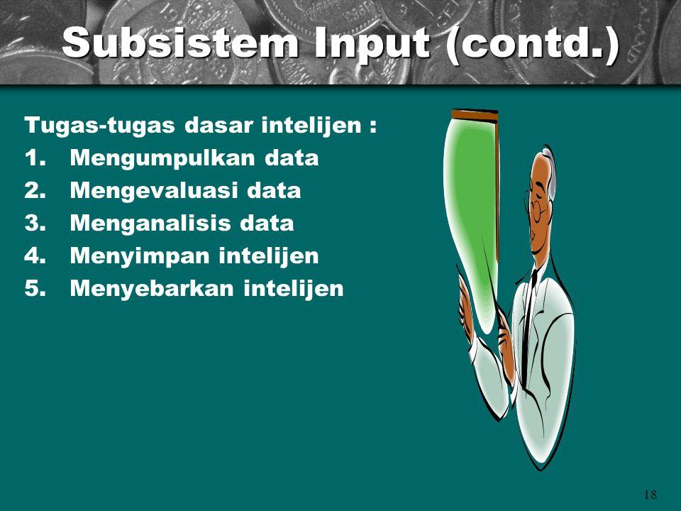 Subsistem Input (contd.)