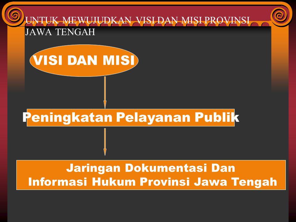 VISI DAN MISI Peningkatan Pelayanan Publik