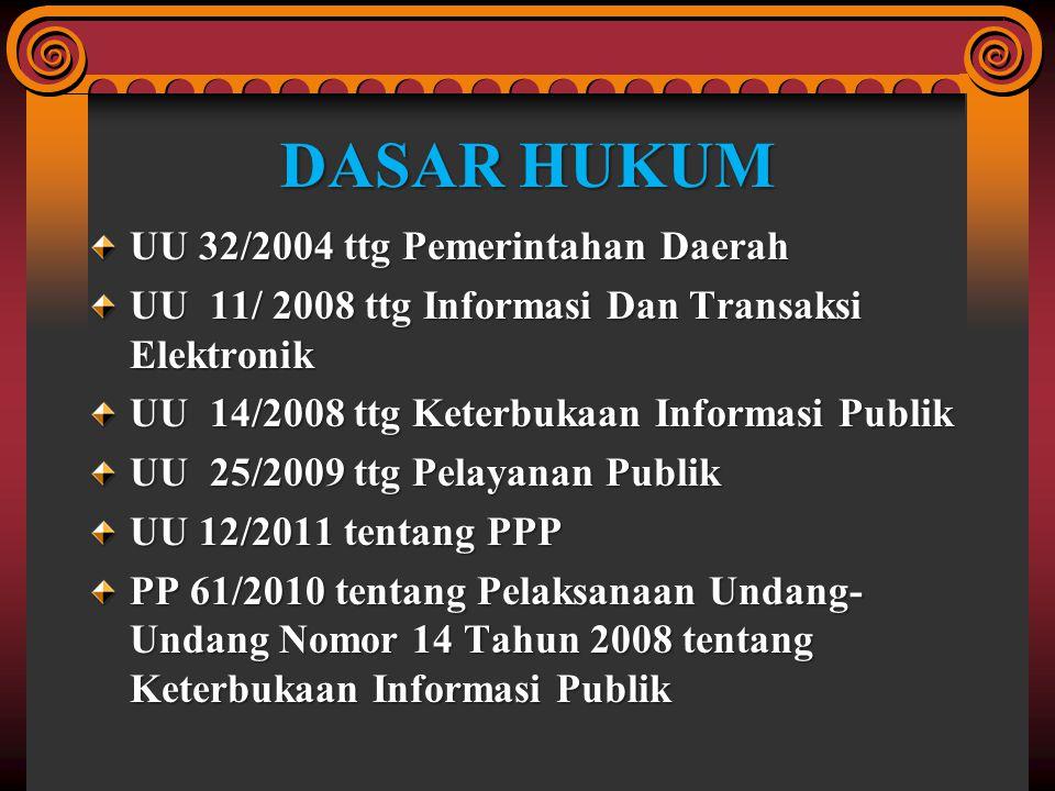 DASAR HUKUM UU 32/2004 ttg Pemerintahan Daerah