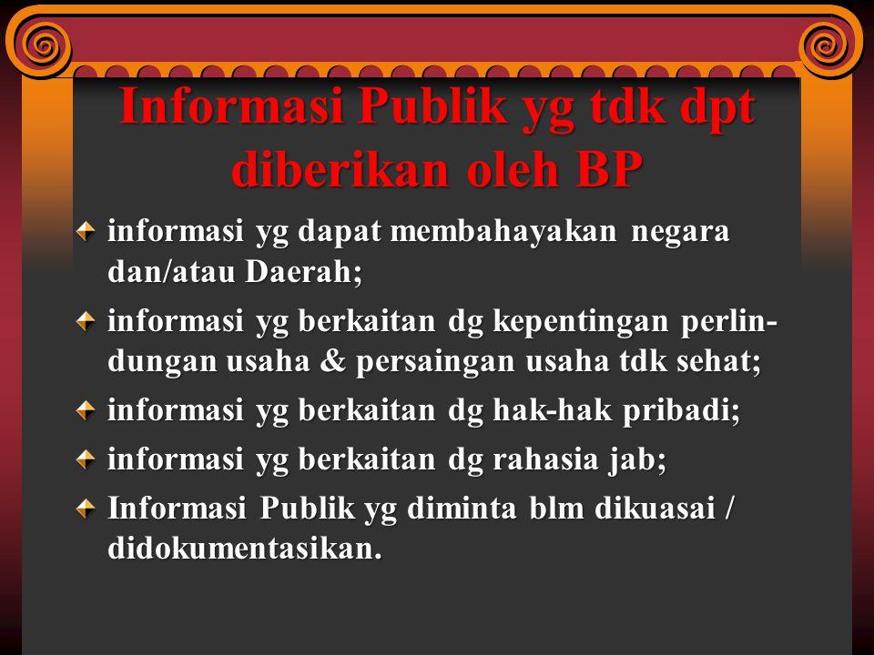 Informasi Publik yg tdk dpt diberikan oleh BP
