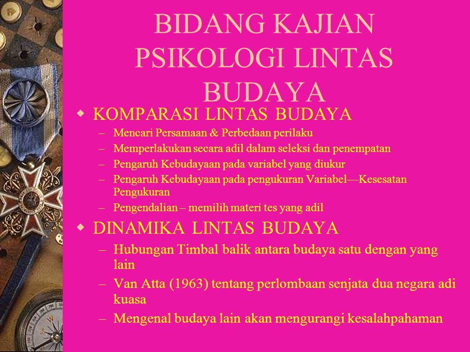 BIDANG KAJIAN PSIKOLOGI LINTAS BUDAYA