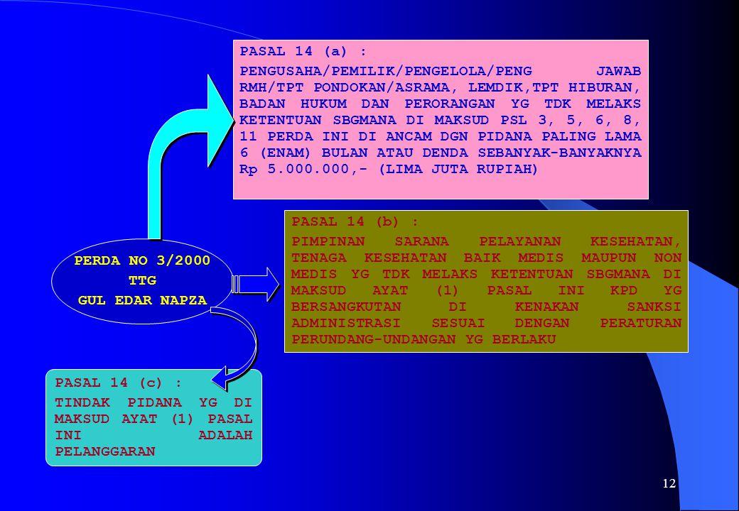 PASAL 14 (a) :