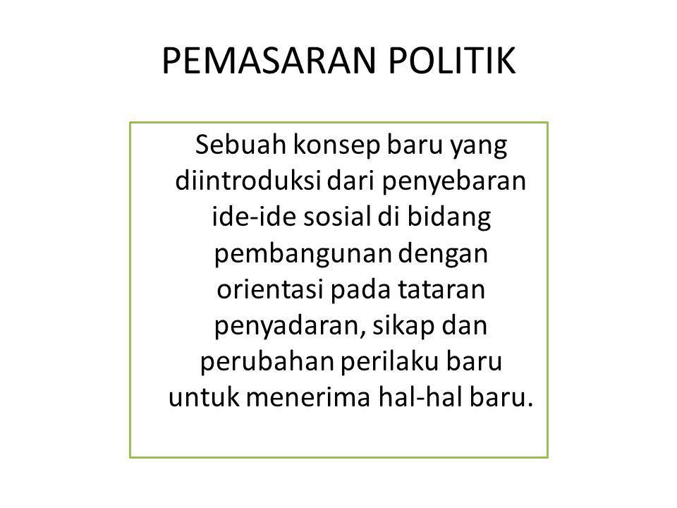 PEMASARAN POLITIK
