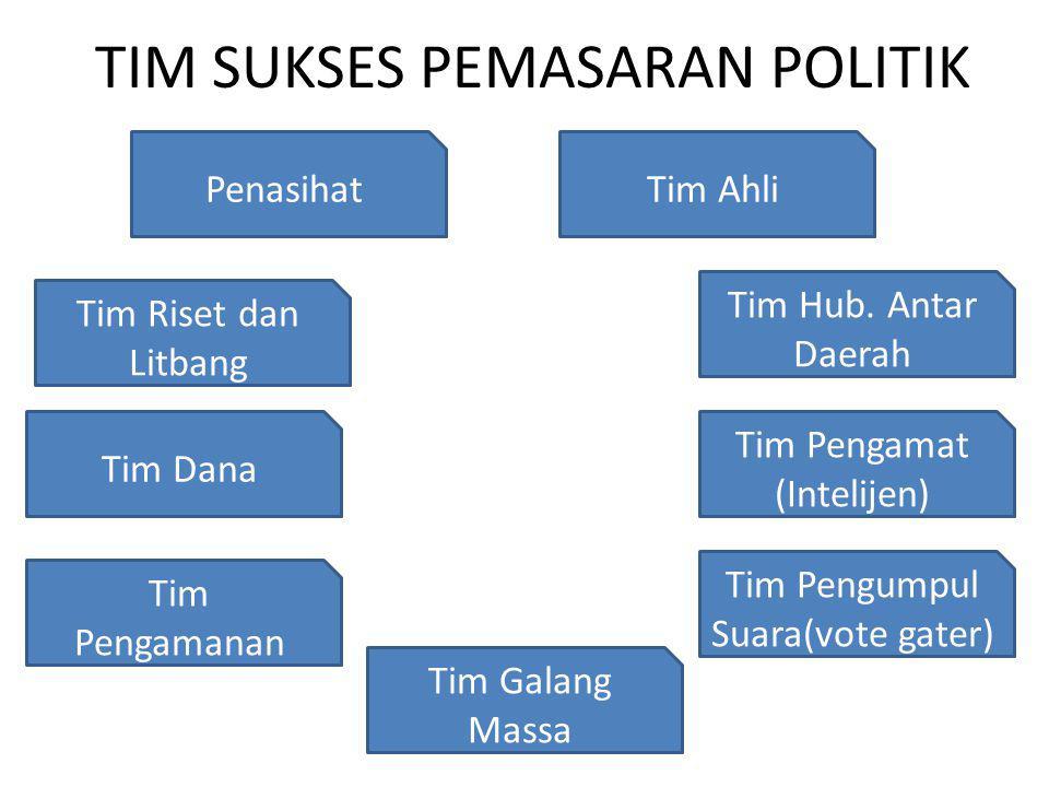 TIM SUKSES PEMASARAN POLITIK