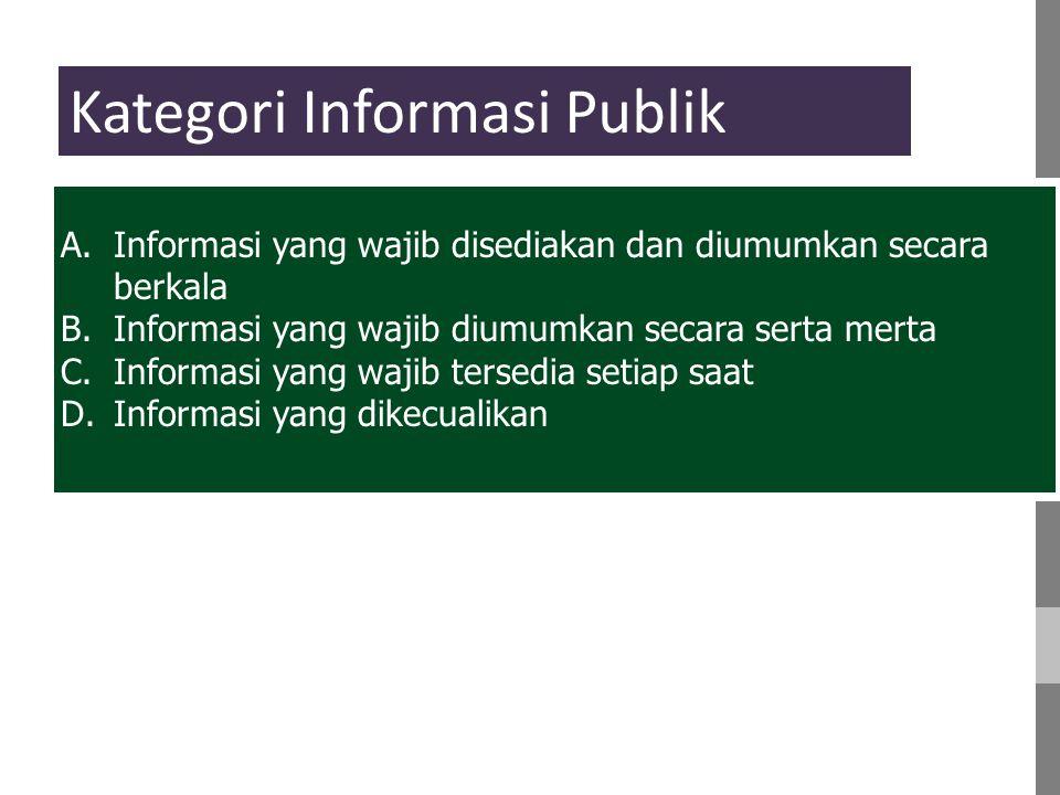 Kategori Informasi Publik