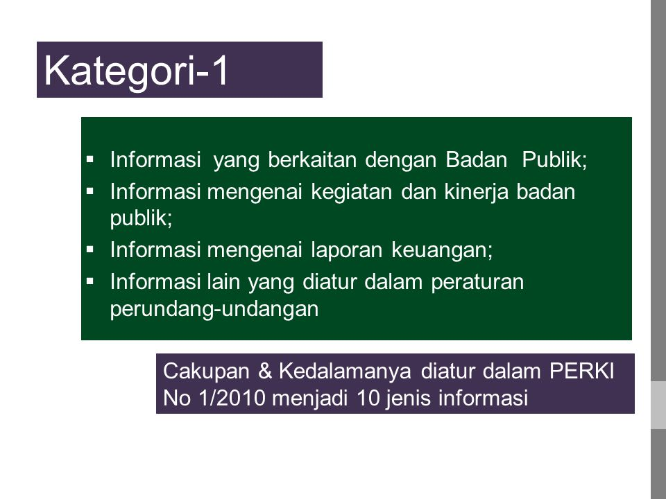 Kategori-1 Informasi yang berkaitan dengan Badan Publik;
