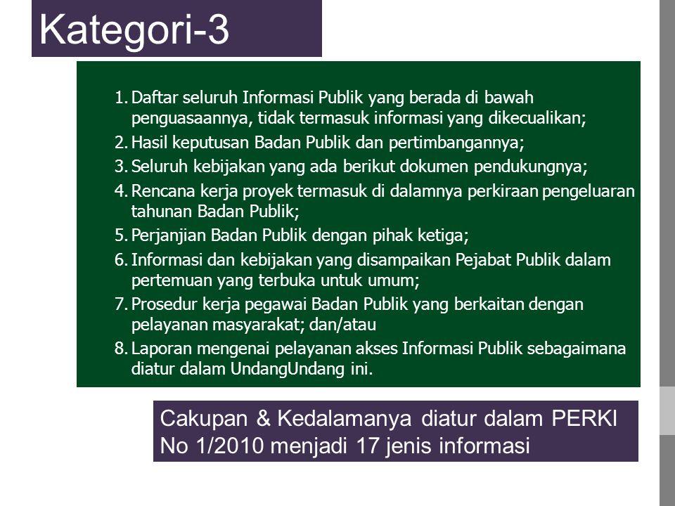 Kategori-3 Daftar seluruh Informasi Publik yang berada di bawah penguasaannya, tidak termasuk informasi yang dikecualikan;