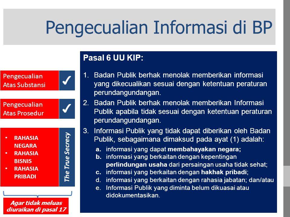 Pengecualian Informasi di BP