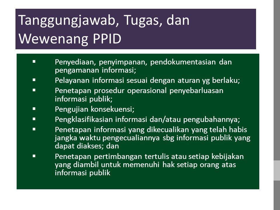 Tanggungjawab, Tugas, dan Wewenang PPID