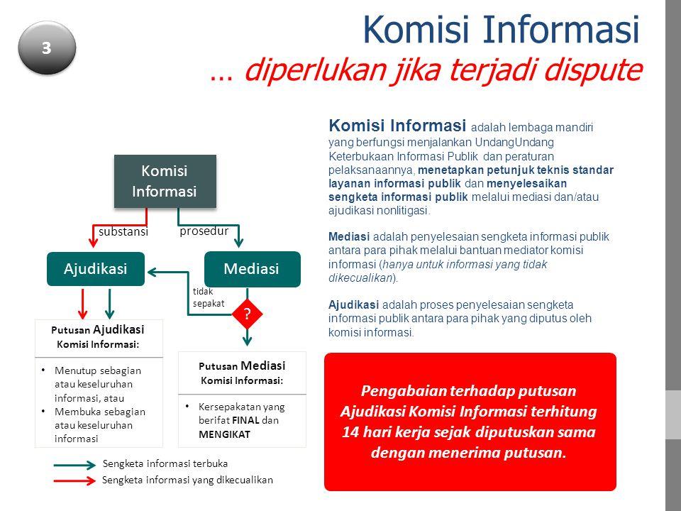 Komisi Informasi … diperlukan jika terjadi dispute