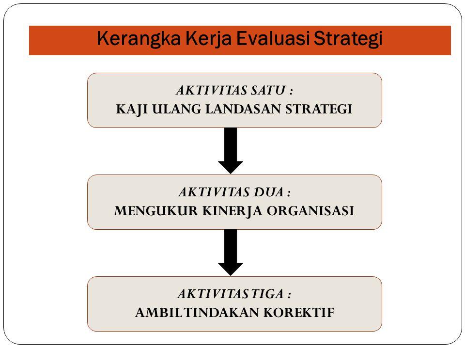 Kerangka Kerja Evaluasi Strategi