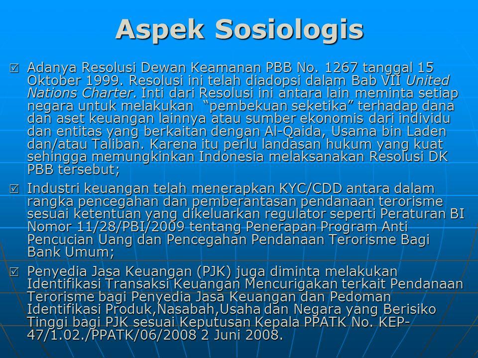 Aspek Sosiologis