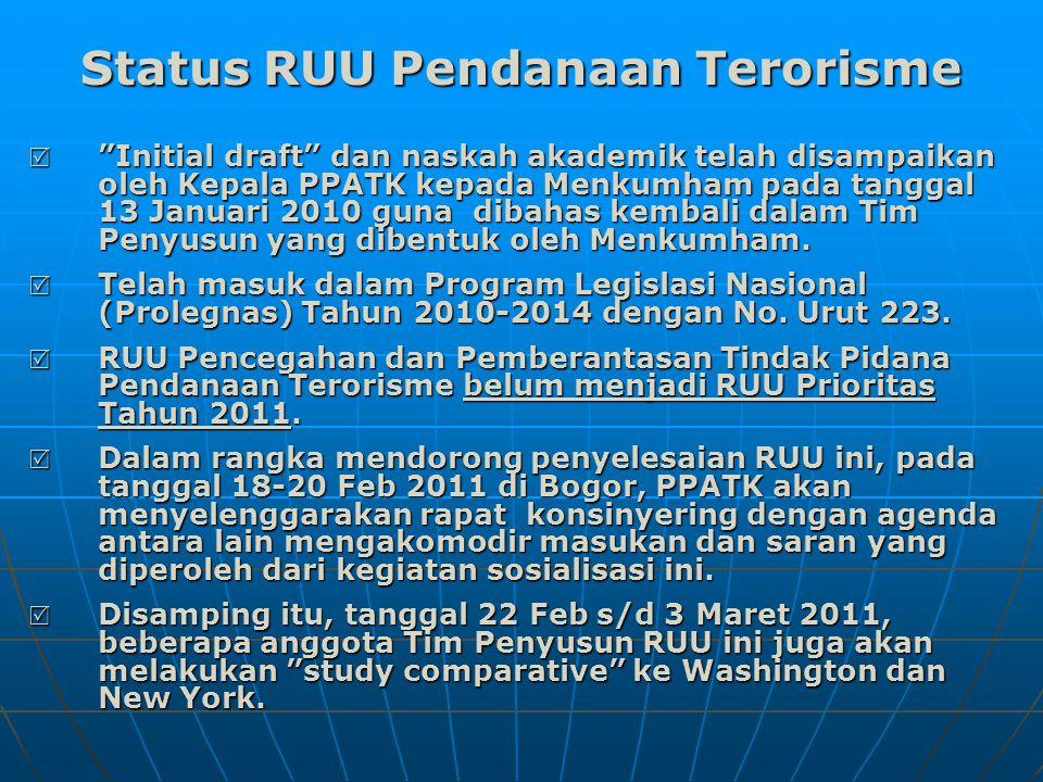 Status RUU Pendanaan Terorisme