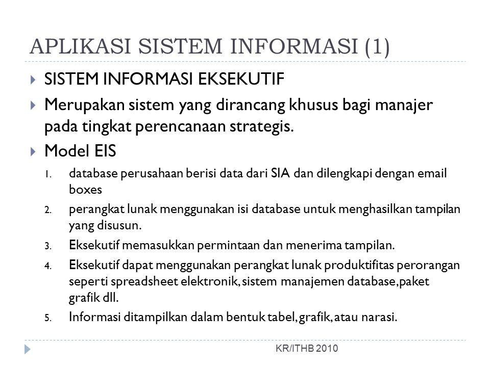 APLIKASI SISTEM INFORMASI (1)