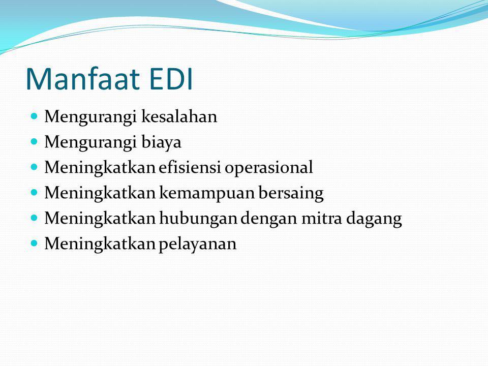 Manfaat EDI Mengurangi kesalahan Mengurangi biaya