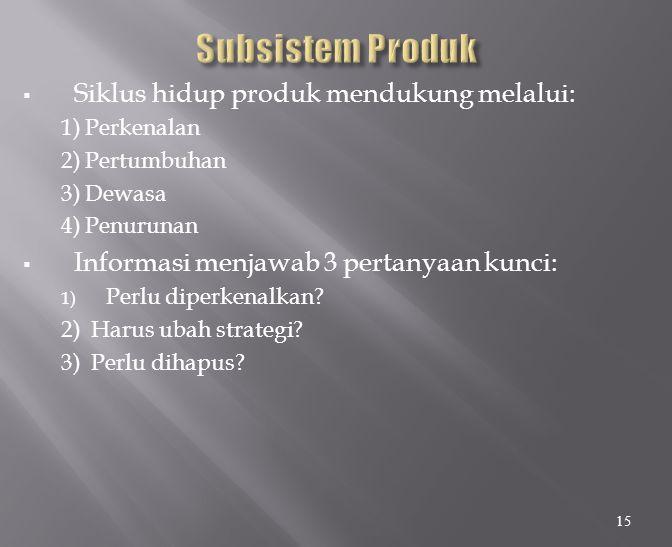 Subsistem Produk Siklus hidup produk mendukung melalui: