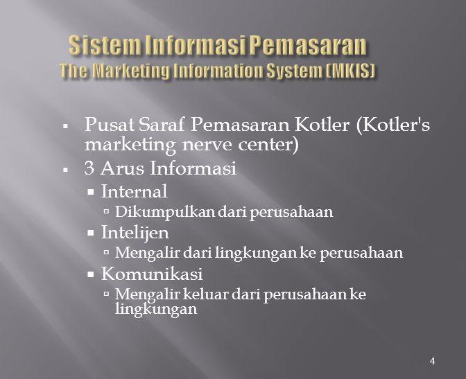 Sistem Informasi Pemasaran The Marketing Information System (MKIS)