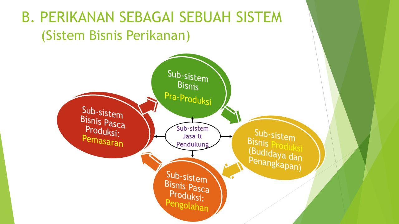 B. PERIKANAN SEBAGAI SEBUAH SISTEM (Sistem Bisnis Perikanan)