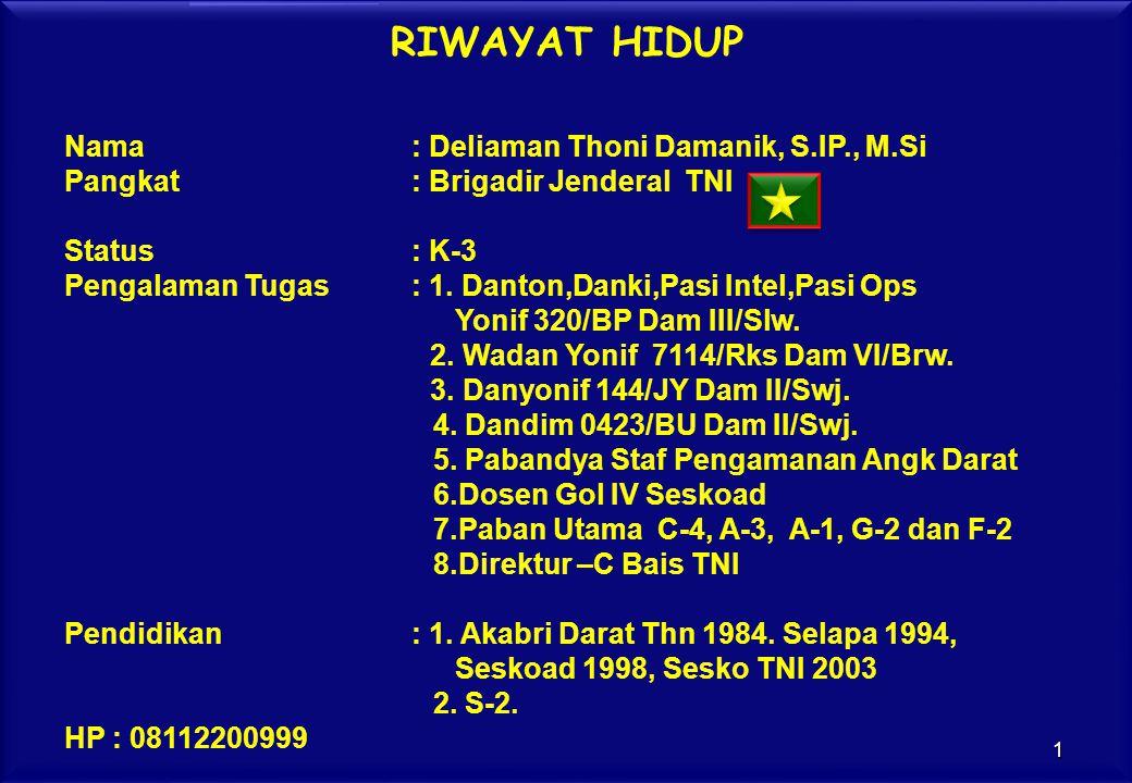 RIWAYAT HIDUP Nama : Deliaman Thoni Damanik, S.IP., M.Si