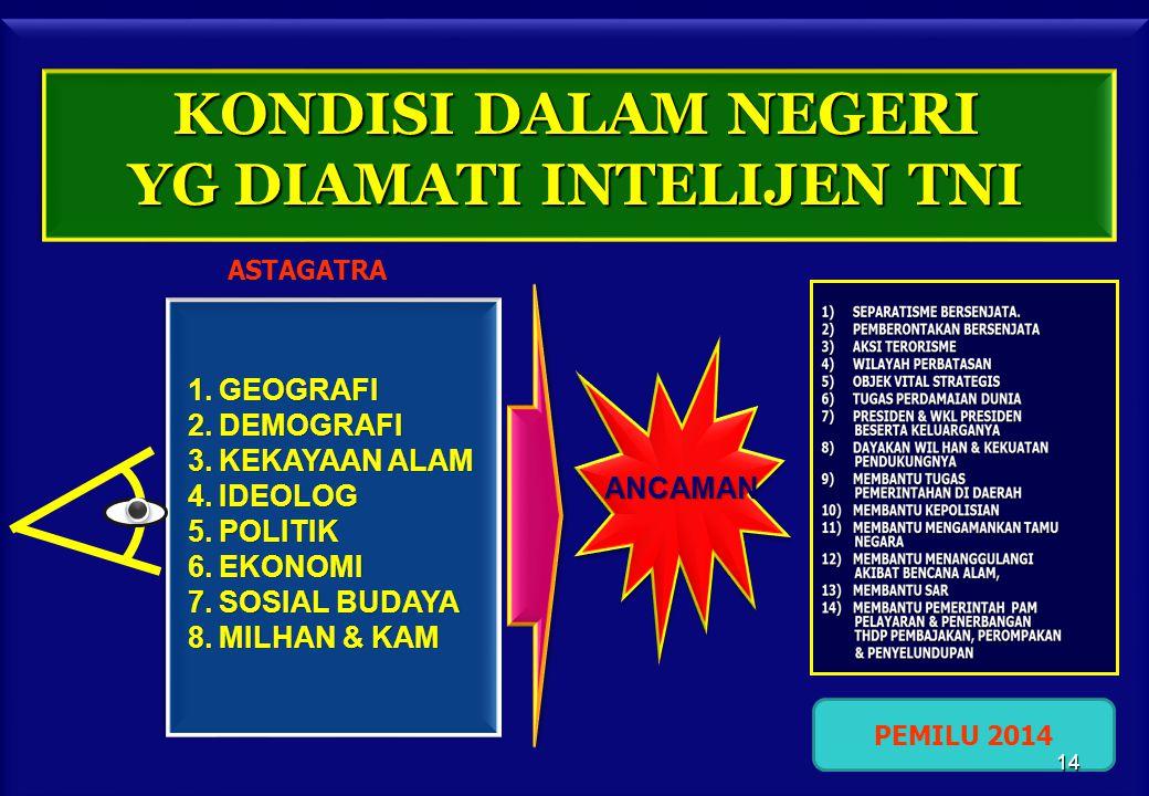 YG DIAMATI INTELIJEN TNI