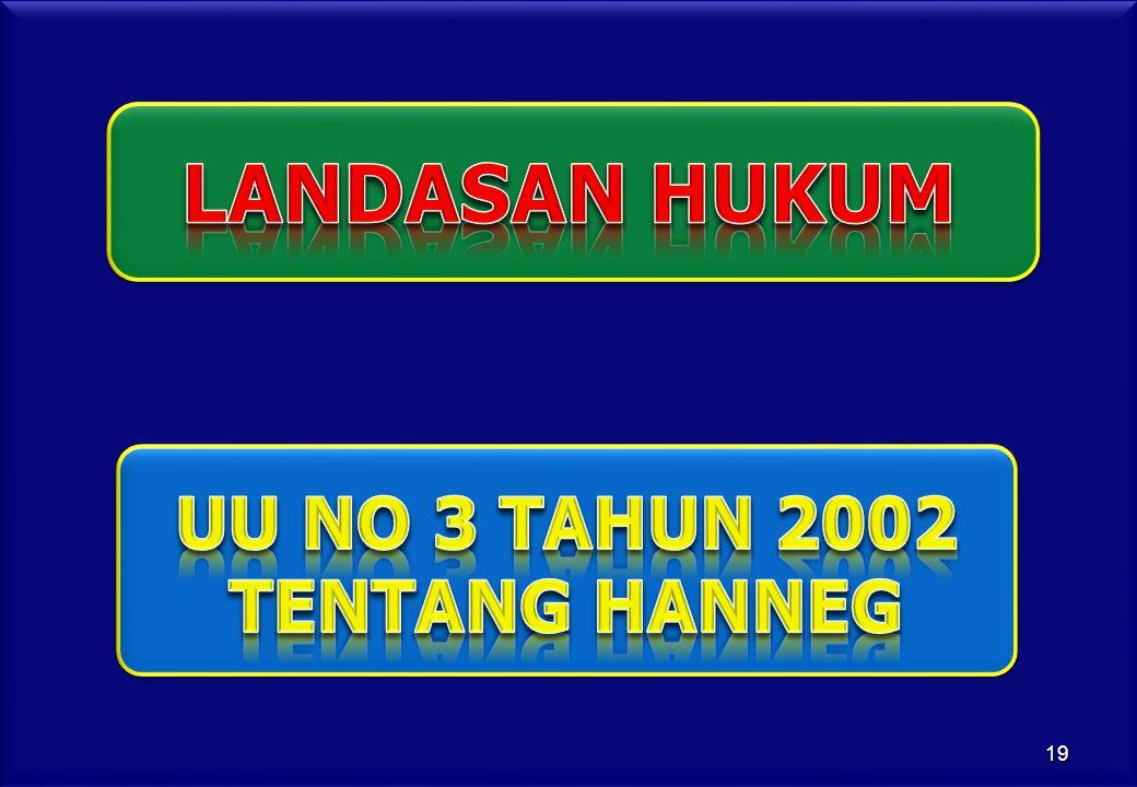 LANDASAN HUKUM UU NO 3 TAHUN 2002 TENTANG HANNEG