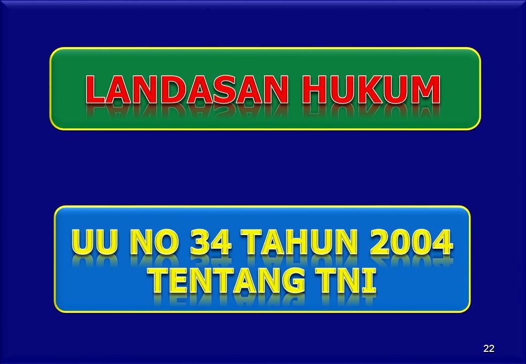 LANDASAN HUKUM UU NO 34 TAHUN 2004 TENTANG TNI