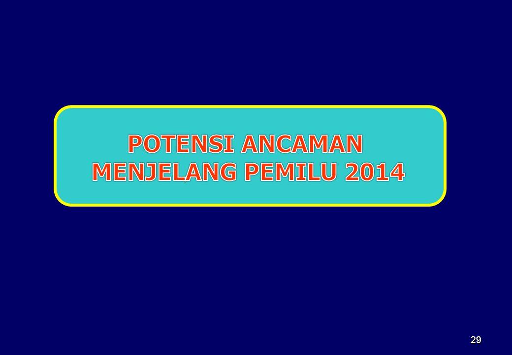 POTENSI ANCAMAN MENJELANG PEMILU 2014
