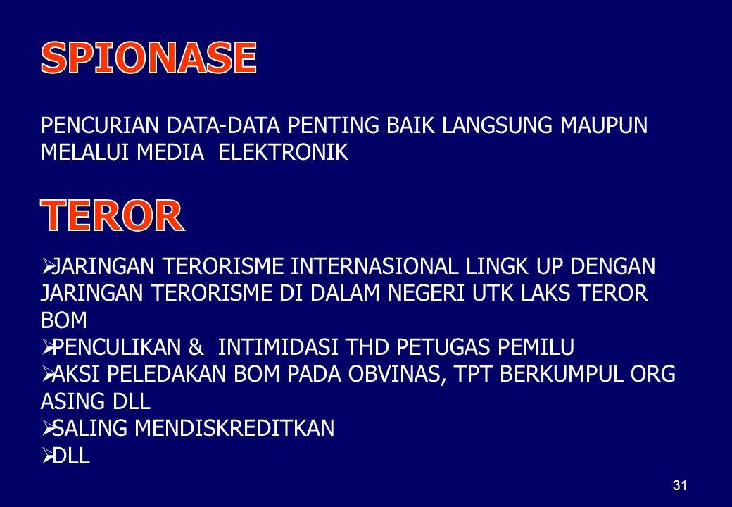 SPIONASE TEROR PENCURIAN DATA-DATA PENTING BAIK LANGSUNG MAUPUN