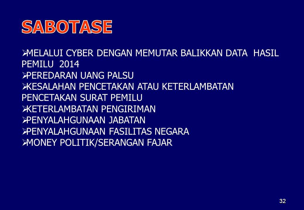 SABOTASE MELALUI CYBER DENGAN MEMUTAR BALIKKAN DATA HASIL PEMILU 2014