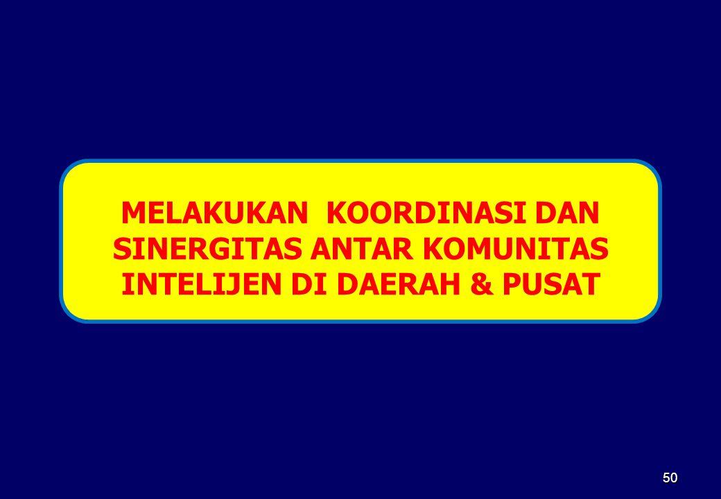 MELAKUKAN KOORDINASI DAN SINERGITAS ANTAR KOMUNITAS INTELIJEN DI DAERAH & PUSAT