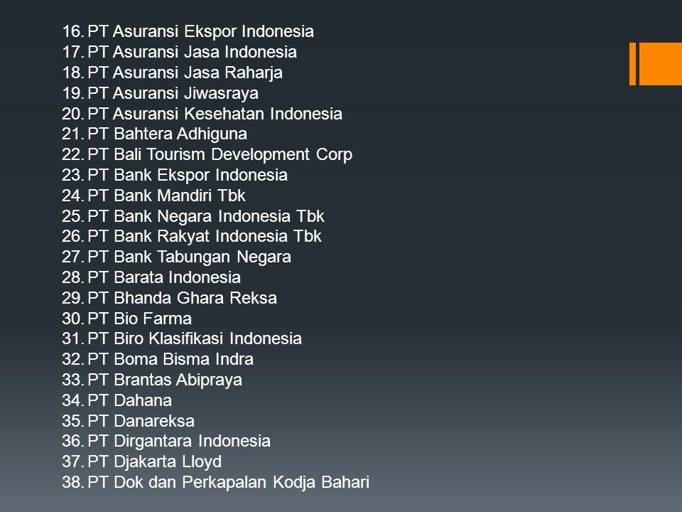 PT Asuransi Ekspor Indonesia