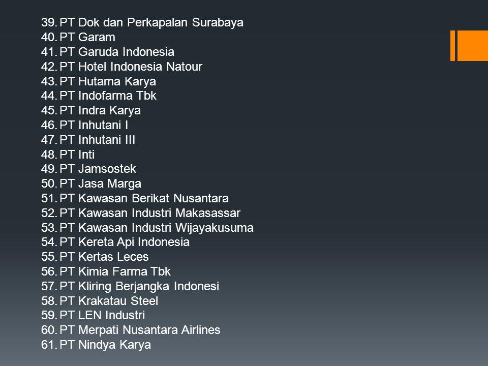 PT Dok dan Perkapalan Surabaya