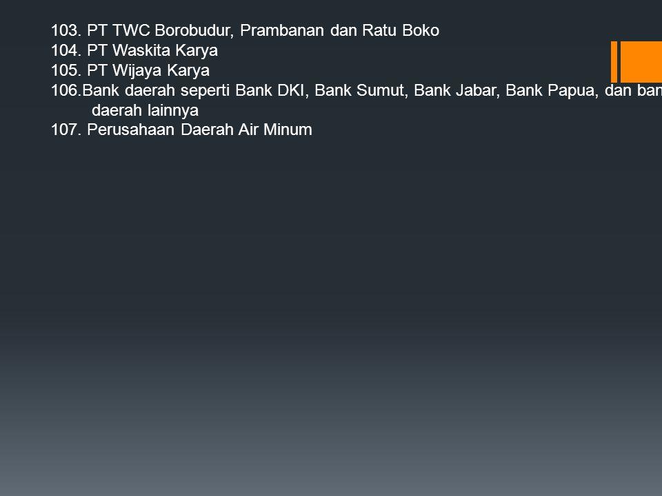 103. PT TWC Borobudur, Prambanan dan Ratu Boko