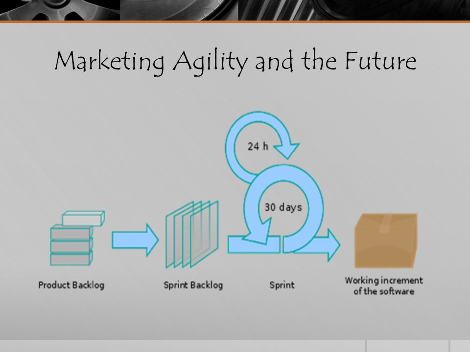 Marketing Agility and the Future