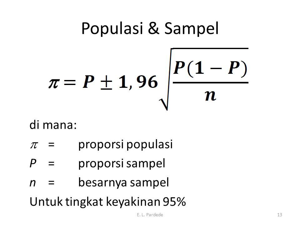 Populasi & Sampel di mana:  = proporsi populasi P = proporsi sampel n = besarnya sampel Untuk tingkat keyakinan 95%