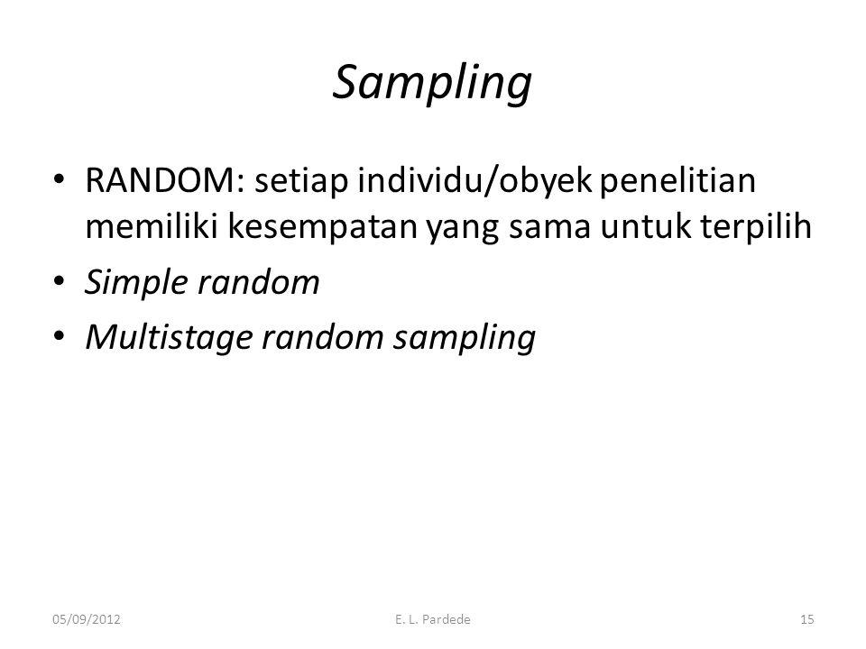 Sampling RANDOM: setiap individu/obyek penelitian memiliki kesempatan yang sama untuk terpilih. Simple random.
