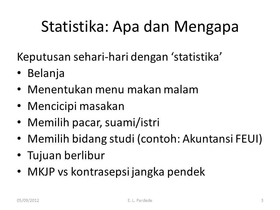 Statistika: Apa dan Mengapa