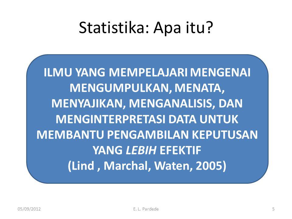 Statistika: Apa itu