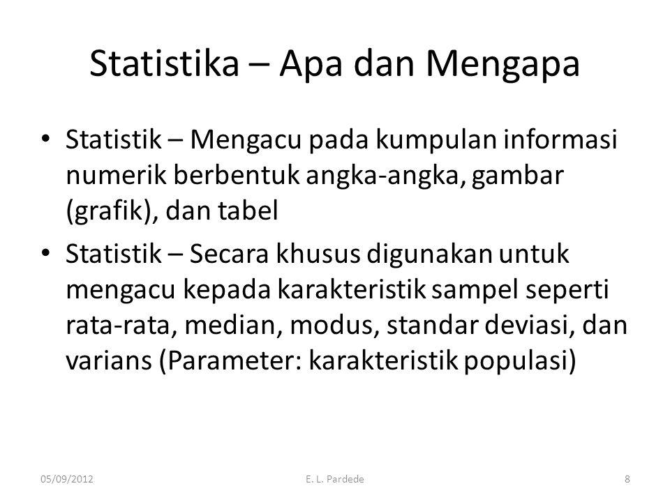 Statistika – Apa dan Mengapa