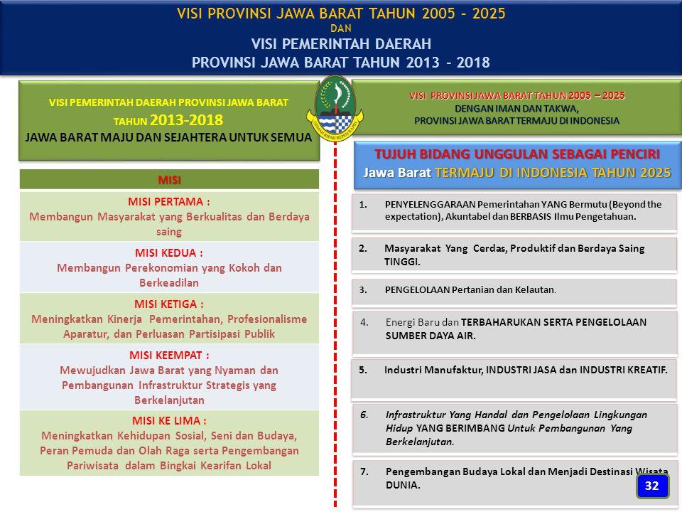 VISI PROVINSI JAWA BARAT TAHUN 2005 – 2025 VISI PEMERINTAH DAERAH