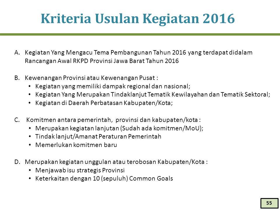 Kriteria Usulan Kegiatan 2016