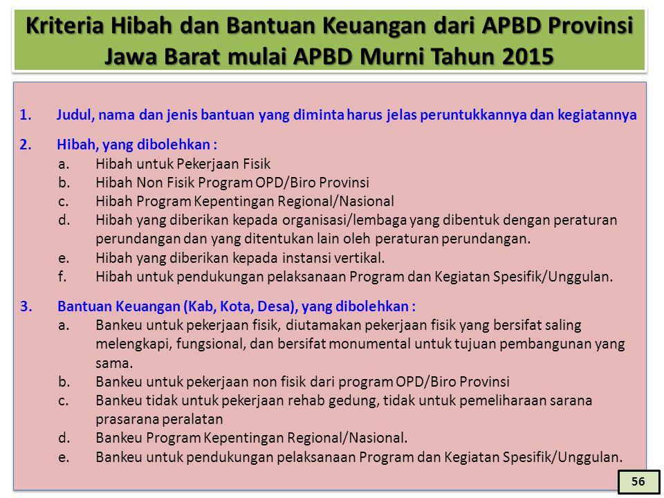 Kriteria Hibah dan Bantuan Keuangan dari APBD Provinsi Jawa Barat mulai APBD Murni Tahun 2015