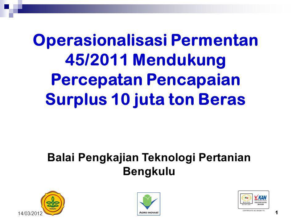 Balai Pengkajian Teknologi Pertanian Bengkulu
