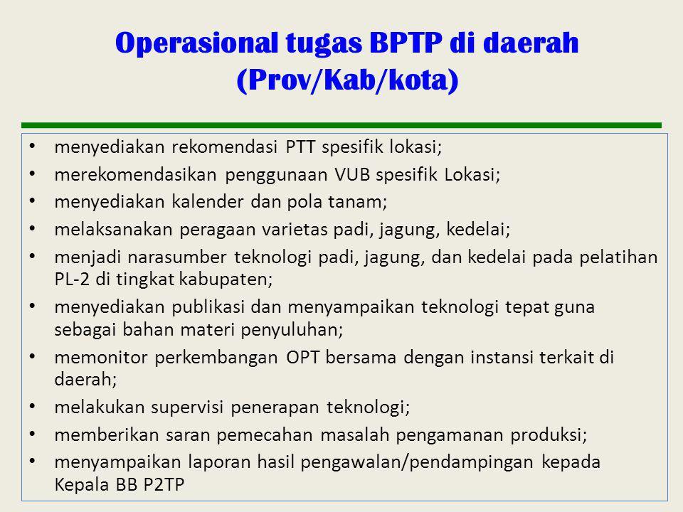 Operasional tugas BPTP di daerah (Prov/Kab/kota)