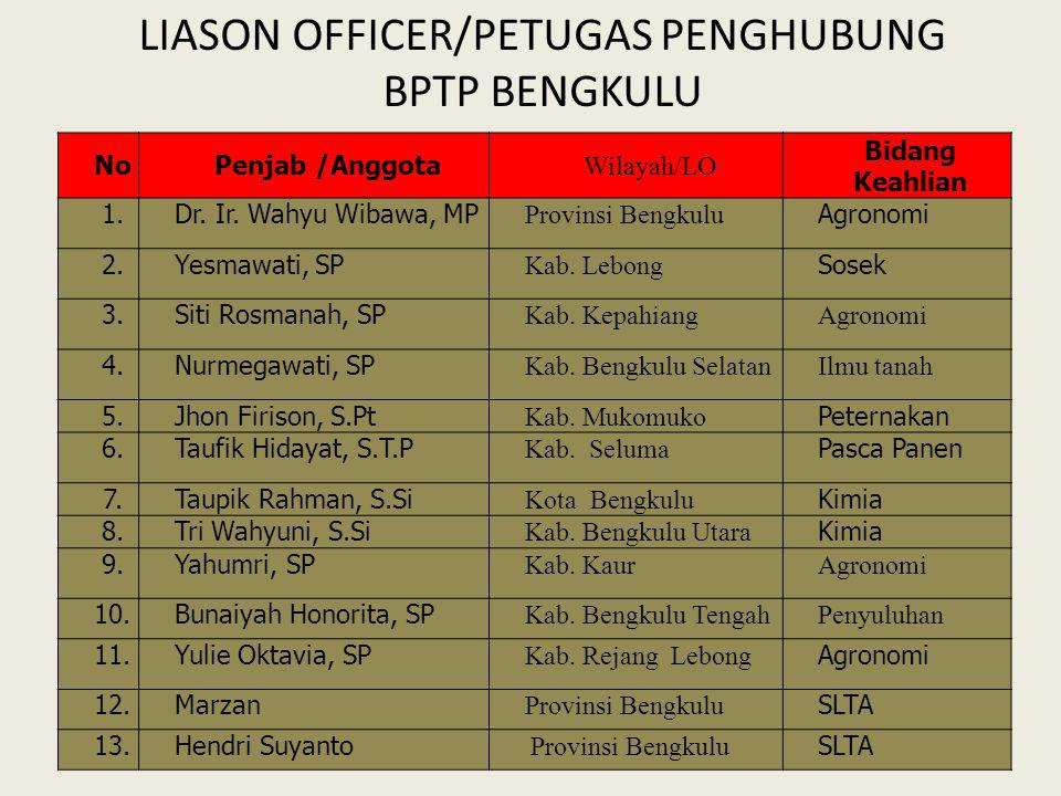 LIASON OFFICER/PETUGAS PENGHUBUNG BPTP BENGKULU