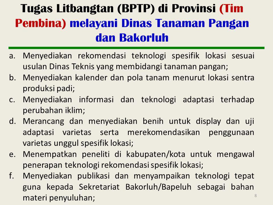 Tugas Litbangtan (BPTP) di Provinsi (Tim Pembina) melayani Dinas Tanaman Pangan dan Bakorluh